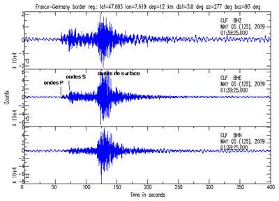 n sismogramme du séisme du 5 mai 2009 en Allemagne (près de la frontière avec la France)